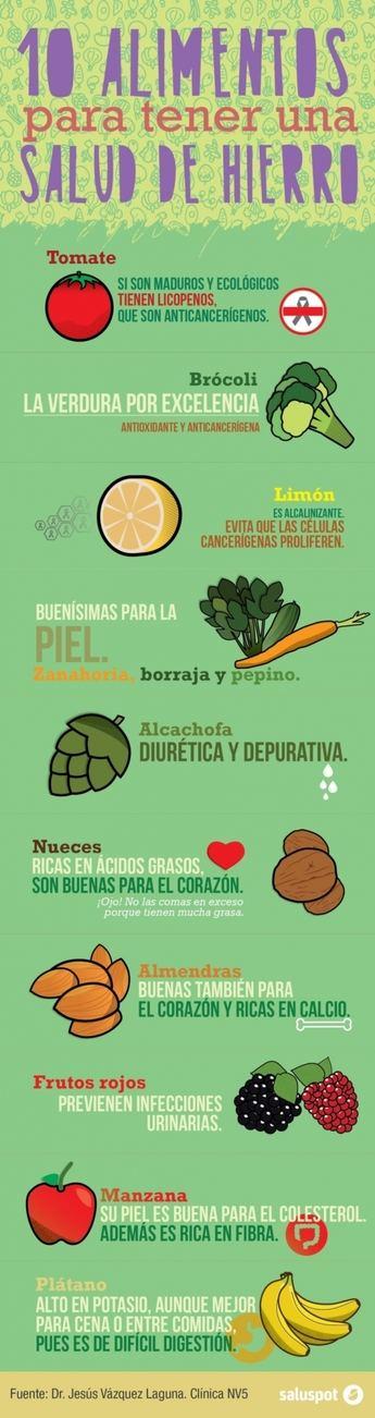 Recomendación de productos para tener una salud de hierro en el Día Mundial de la Alimentación