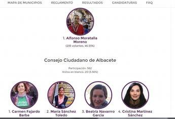 Alfonso Moratalla, el candidato más votado a la secretaría general de Podemos en Albacete