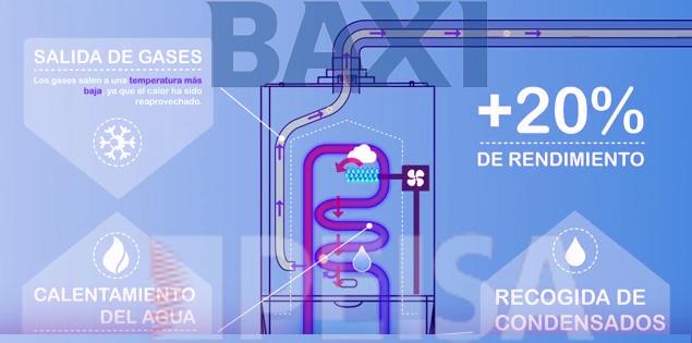 Calderas modernas para el hogar: renovar las calderas para ahorrar consumo y mejorar el confort