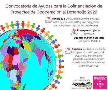 La Diputación de Albacete abre la convocatoria para la cofinanciación de Programas de Cooperación Internacional