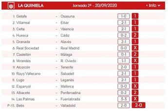 Un acertante de 14 de La Quiniela logra un premio de 224.157 euros en Albacete