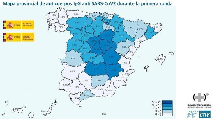 El 10,8% de la población de Castilla-La Mancha habría superado el coronavirus, el doble de la media nacional