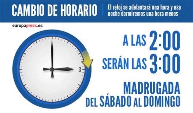 La madrugada del próximo 29 de marzo a las 2.00 serán las 3.00 y comenzará el horario de verano
