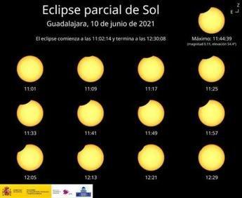 El eclipse de Sol de este jueves podrá verse desde España como parcial