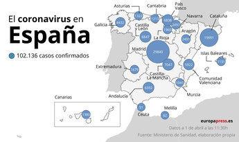 Coronavirus en España por Comunidades.