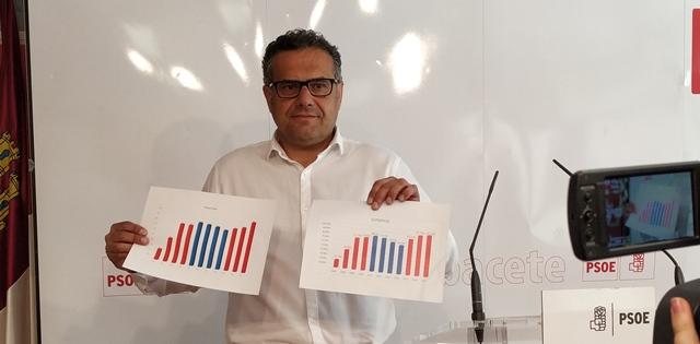 PSOE valora que Albacete tenga el 25% de la superficie de agricultura ecológica de Castilla-La Mancha