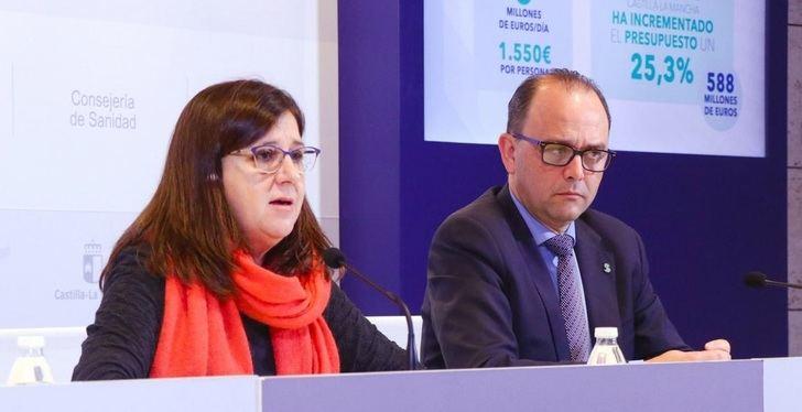 Castilla-La Mancha cierra 2019 con una reducción de las listas de espera del 28% y casi 36.000 pacientes menos en los últimos cuatro años